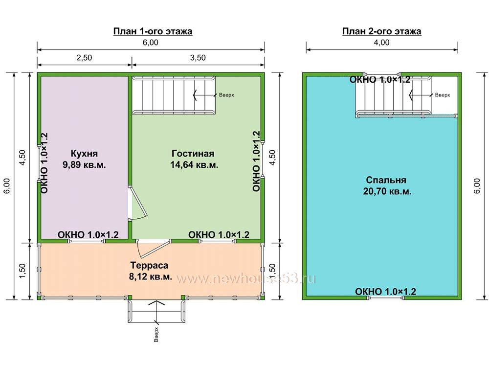 Строительство домов из бруса под усадку