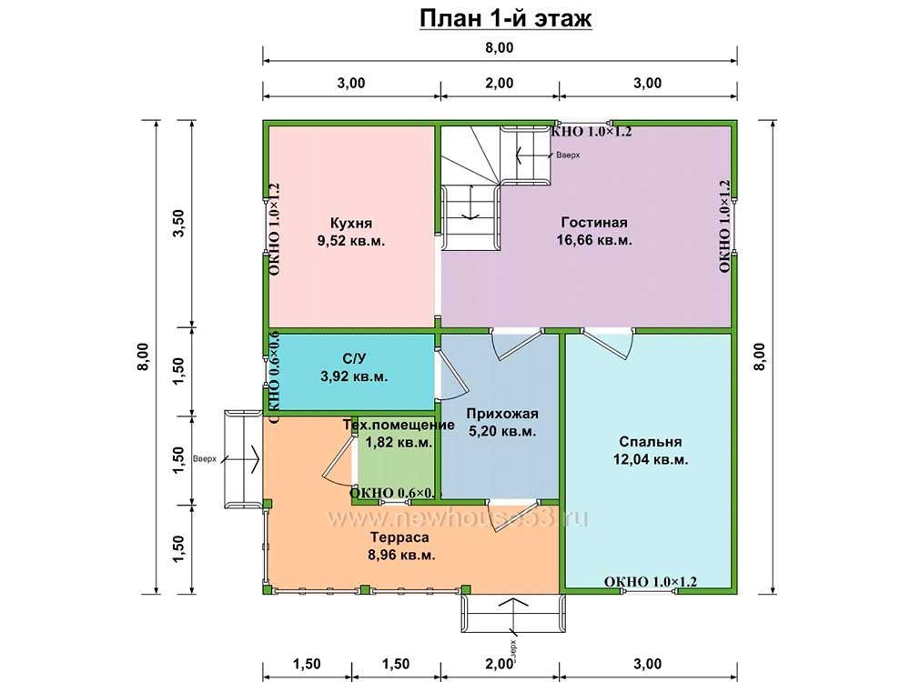 Строительство домов из бруса под ключ Москва