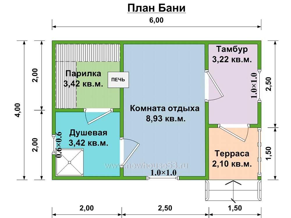 Бани из бруса под ключ Московская область