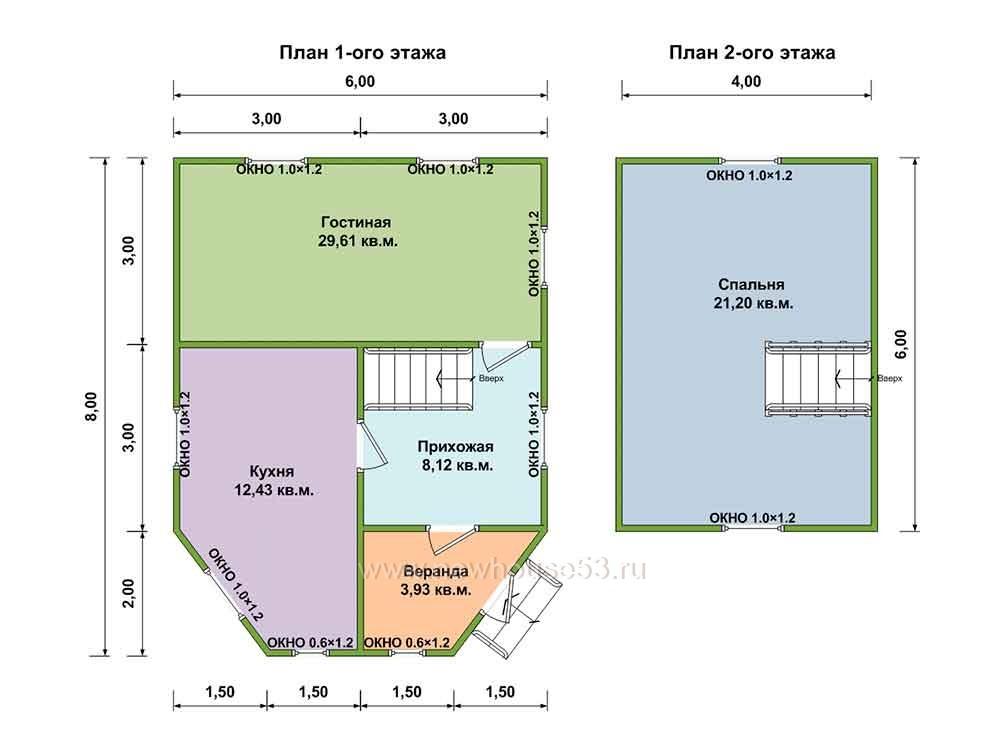 Дачные дома из бруса цены